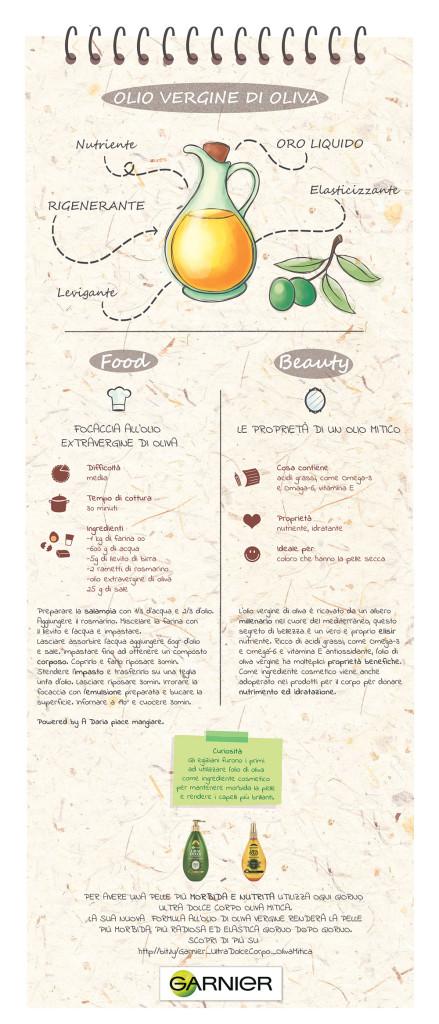 pelle secca - garnier - crema corpo - olio di oliva