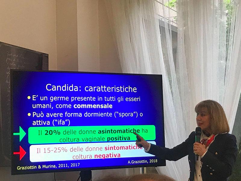 candida-gynocanesten-bayer-meeting-grazziottin
